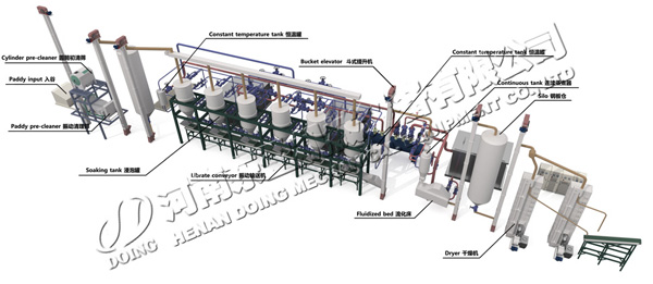 parboiled rice production machine