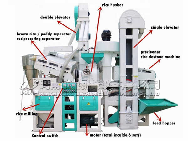 buy rice mill machine
